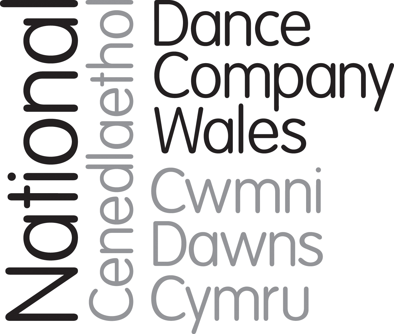 2. NDCWales